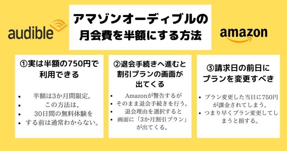 アマゾンオーディブルの月会費を半額にする方法